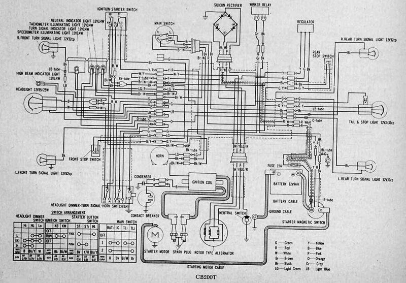 CB200T-wiring
