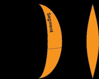 Slice-example